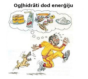 oglhidrati_