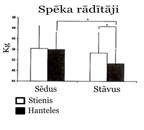 plecu_trenins_speka_raditaji