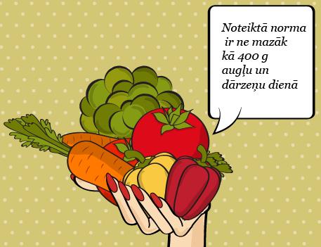 augļi un dārzeņi uzturā